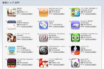top_paid_app_present_0.jpg