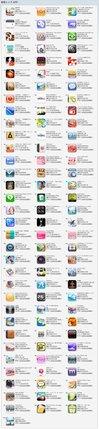 top_paid_app_present_2.jpg