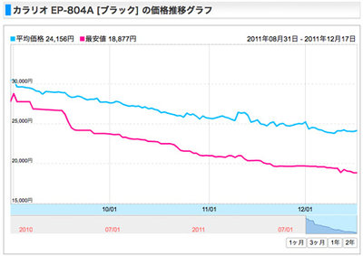 epson_ep804A_airprint_sale_2.jpg