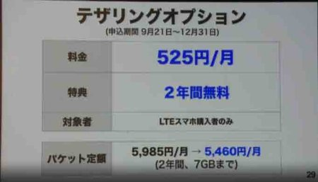 softbank_iphone5_tethering_plan_1.jpg