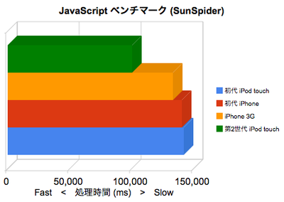 Javascript_benchmark.png