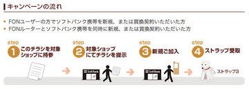fon_softbank_1.jpg