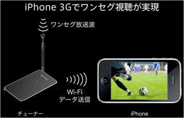 iphone_tv_battery_1.jpg