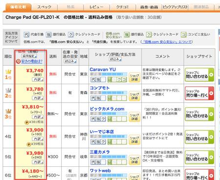 amazon_PL201_sale_2012march_1.jpg