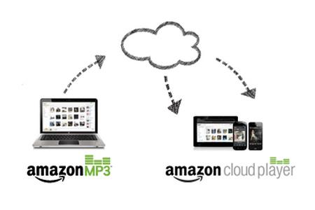 amazon_cloud_player_1.jpg