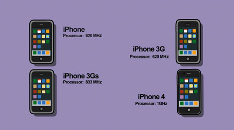 animated_history_of_iphone_0.jpg