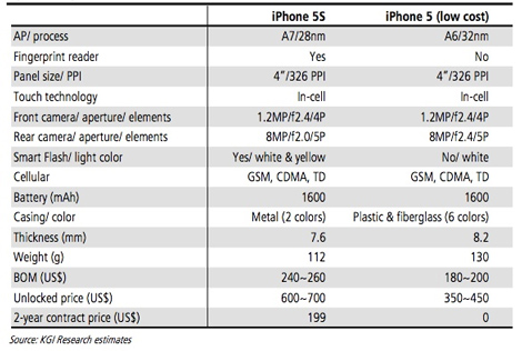 iphone5s_iphone5p_july_rumor_1.jpg