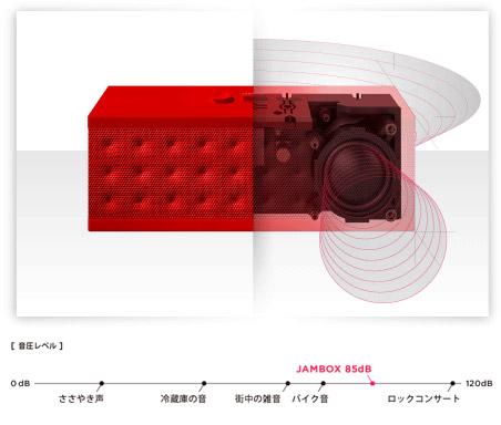 jawbox_jambox_help_japan_2.jpg