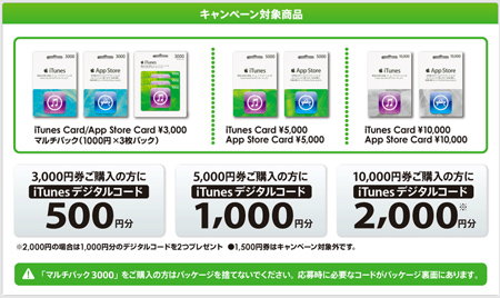 softbank_shop_itunes_card_sale_201306_1.jpg