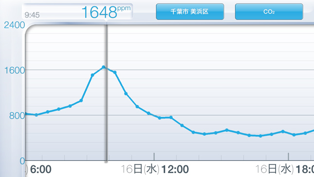 netatmo_weather_station_iphone_ipad_10