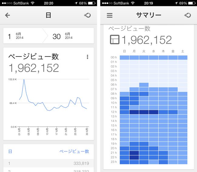 google_analytics_iphone_app_released_2