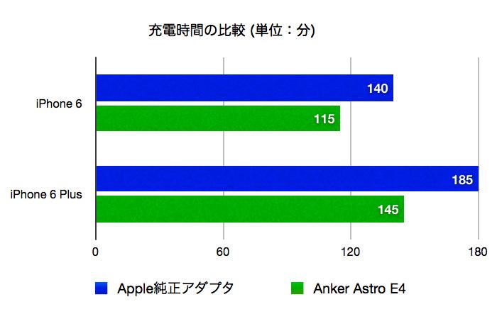 anker_astro_e4_review_7