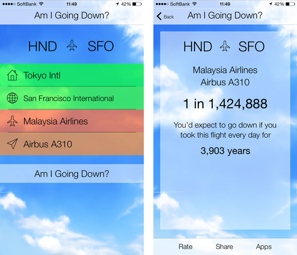 app_travel_am_i_going_down_4