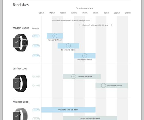 apple_watch_sizing_guide_1