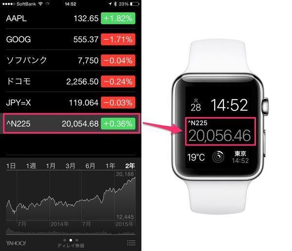 apple_watch_exchange_rate_3