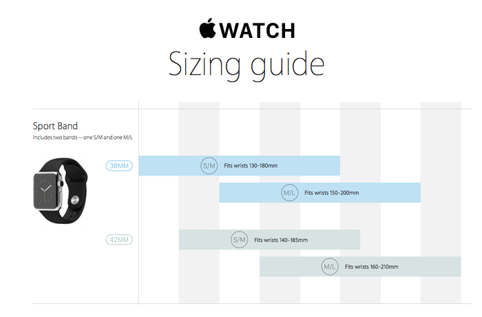apple_watch_sport_band_holes_4