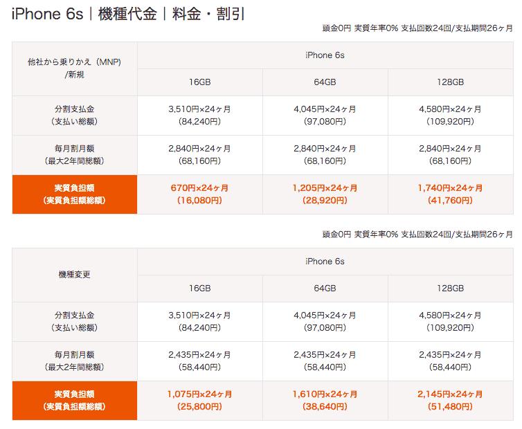 au_iphone6s_prices_1
