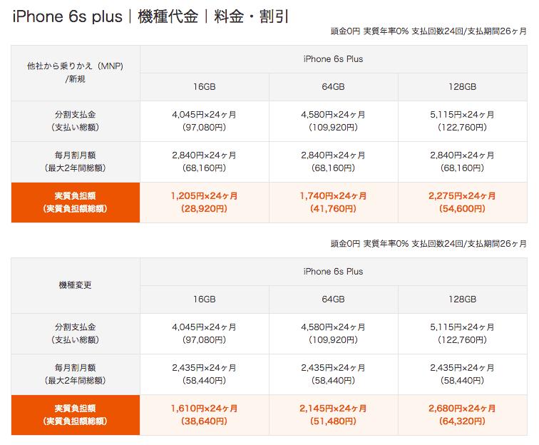 au_iphone6s_prices_2