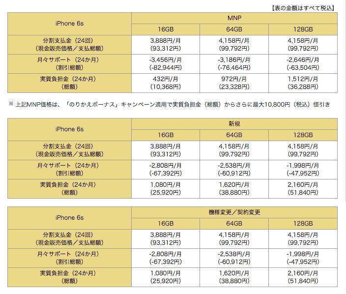 docomo_iphone6s_prices_1