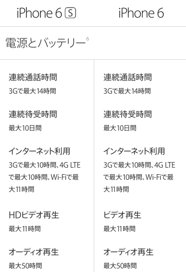 iphone6s_battery_1715mah_4