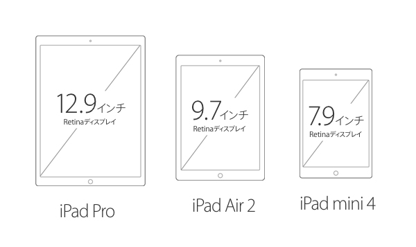 ipad_pro_sizes_0