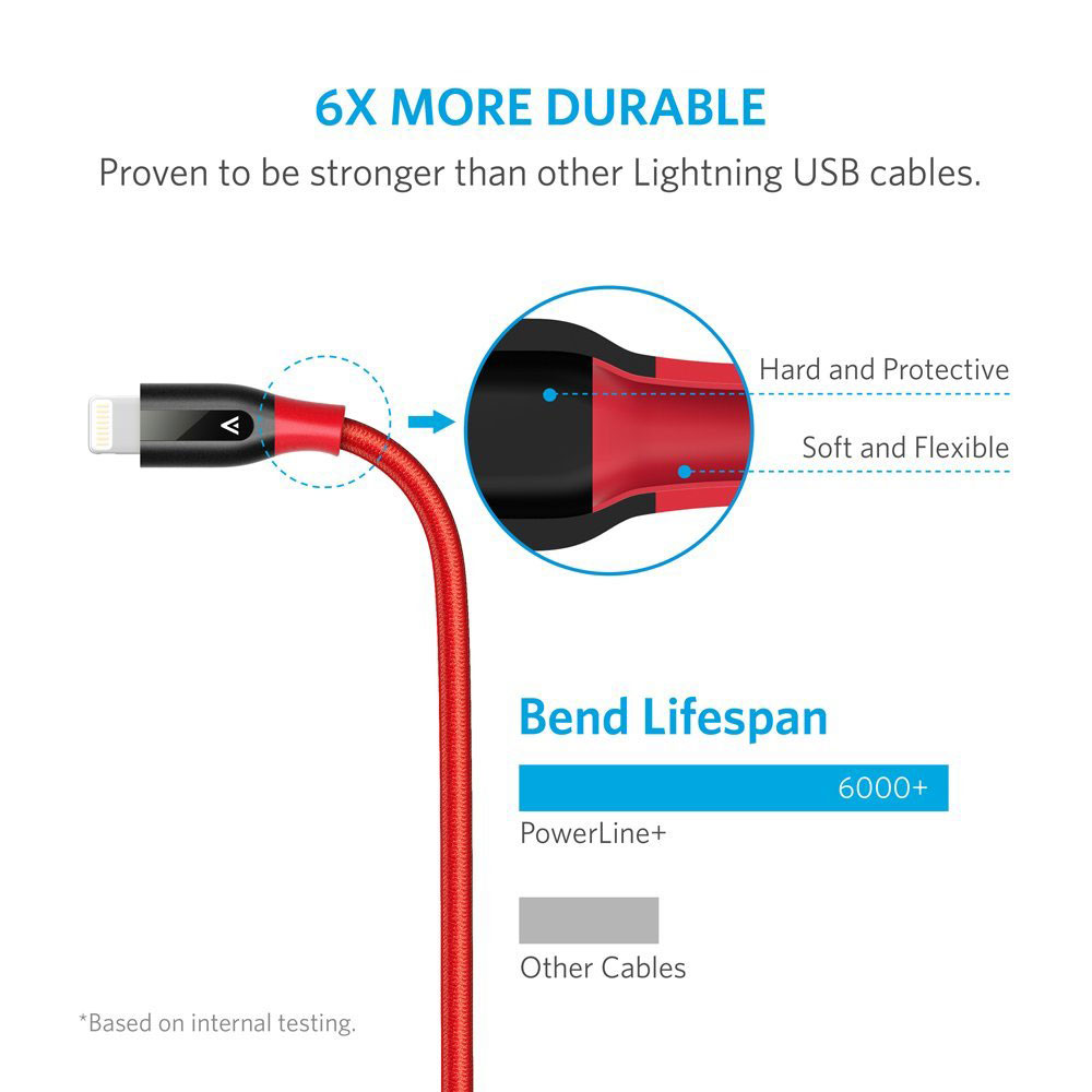 anker_powerline_plus_lightning_2