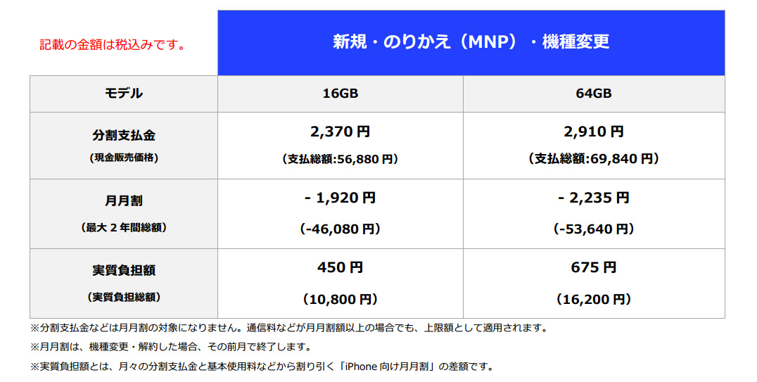 softbank_iphone_se_prices_0