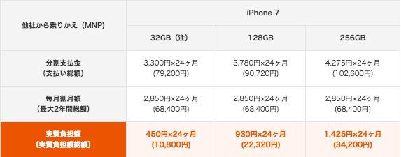 au_iphone7_prices_2