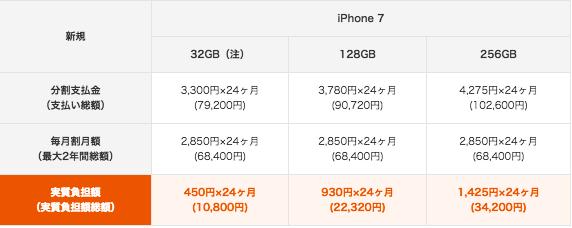 au_iphone7_prices_3