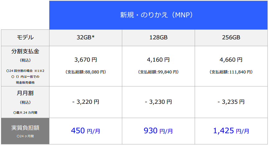 softbank_iphone7_prices_1